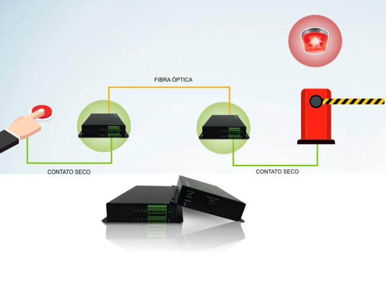 Conversor de contato seco em fibra óptica
